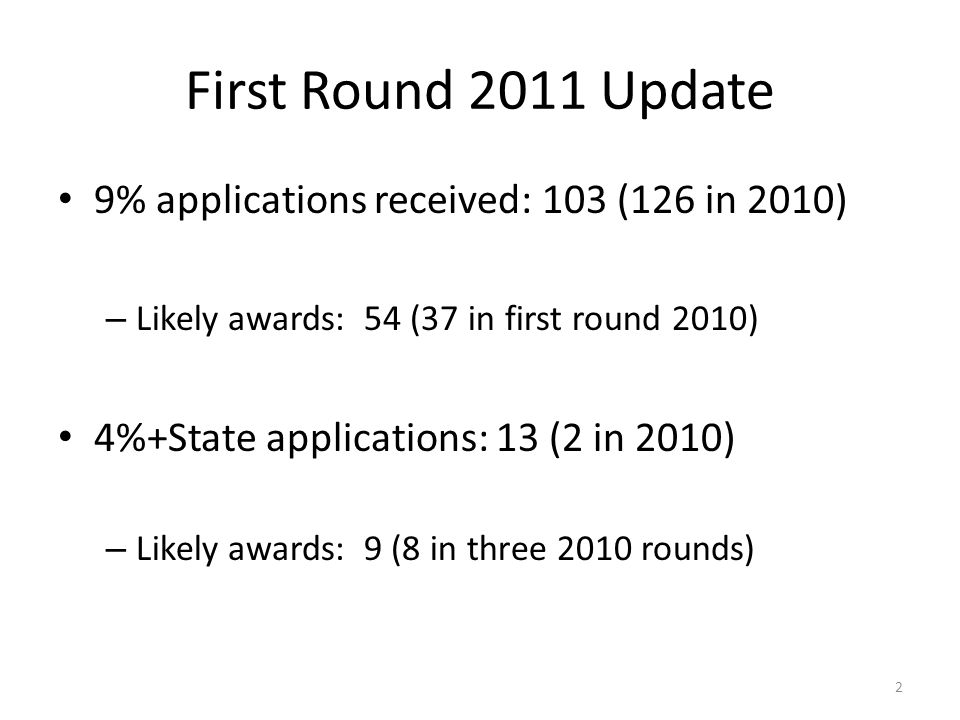 Apportionments cont.