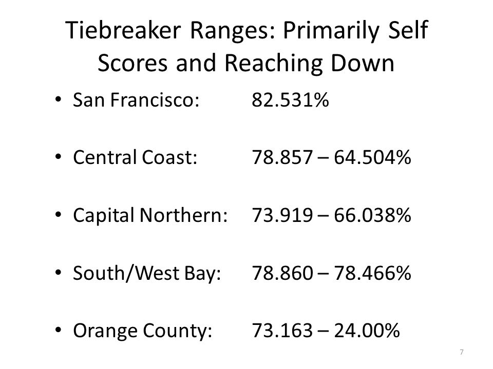 Tiebreaker Ranges: Primarily Self Scores and Reaching Down San Francisco: 82.531% Central Coast: 78.857 – 64.504% Capital Northern: 73.919 – 66.038% S