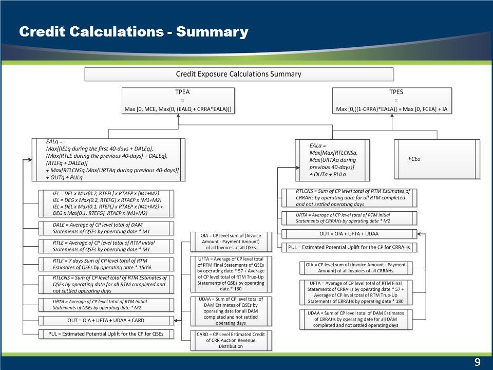 Credit Calculations - Summary 9