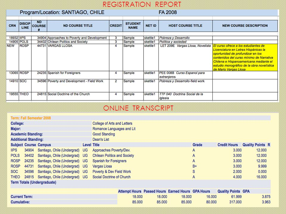 Notre Dame Registration / Transcript REGISTRATION REPORT ONLINE TRANSCRIPT