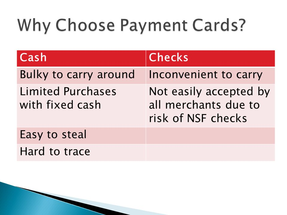CashChecks Bulky to carry aroundInconvenient to carry Limited Purchases with fixed cash Not easily accepted by all merchants due to risk of NSF checks Easy to steal Hard to trace