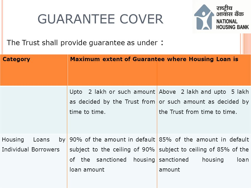 GUARANTEE COVER The Trust shall provide guarantee as under : CategoryMaximum extent of Guarantee where Housing Loan is Upto 2 lakh or such amount as decided by the Trust from time to time.