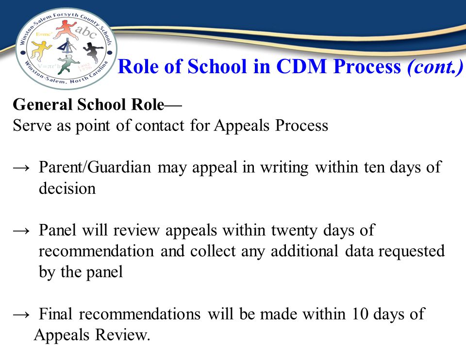 General School Role Serve as point of contact for Appeals Process Parent/Guardian may appeal in writing within ten days of decision Panel will review appeals within twenty days of recommendation and collect any additional data requested by the panel Final recommendations will be made within 10 days of Appeals Review.