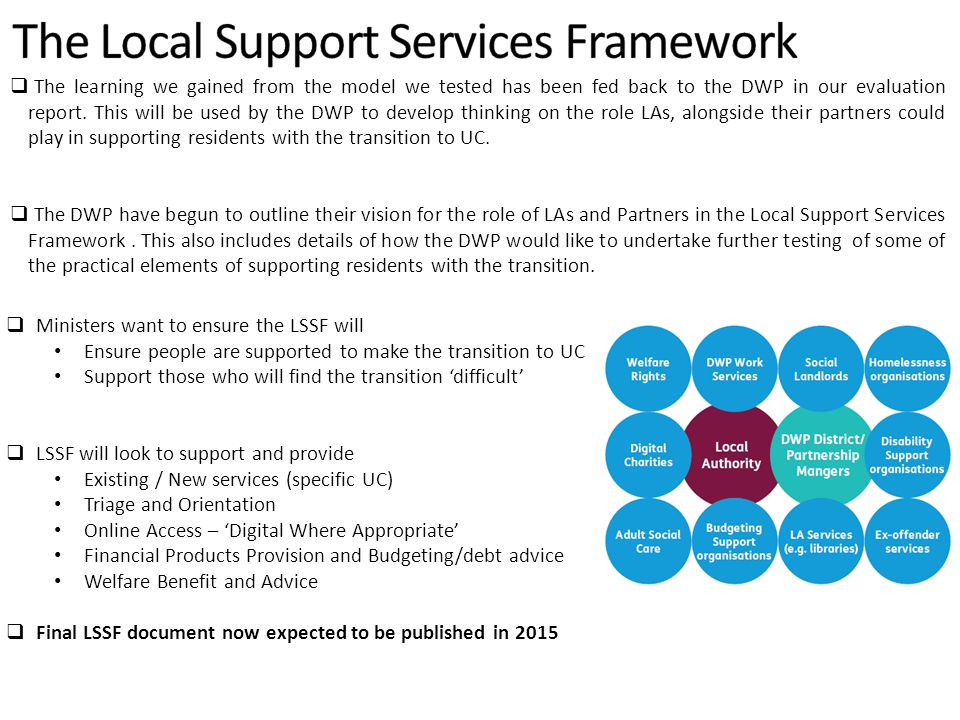 The learning we gained from the model we tested has been fed back to the DWP in our evaluation report. This will be used by the DWP to develop thinkin