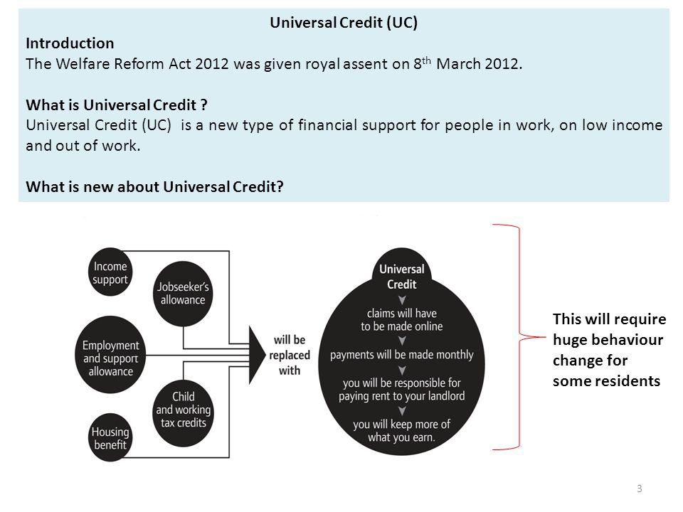 Universal Credit (UC) Introduction The Welfare Reform Act 2012 was given royal assent on 8 th March 2012.