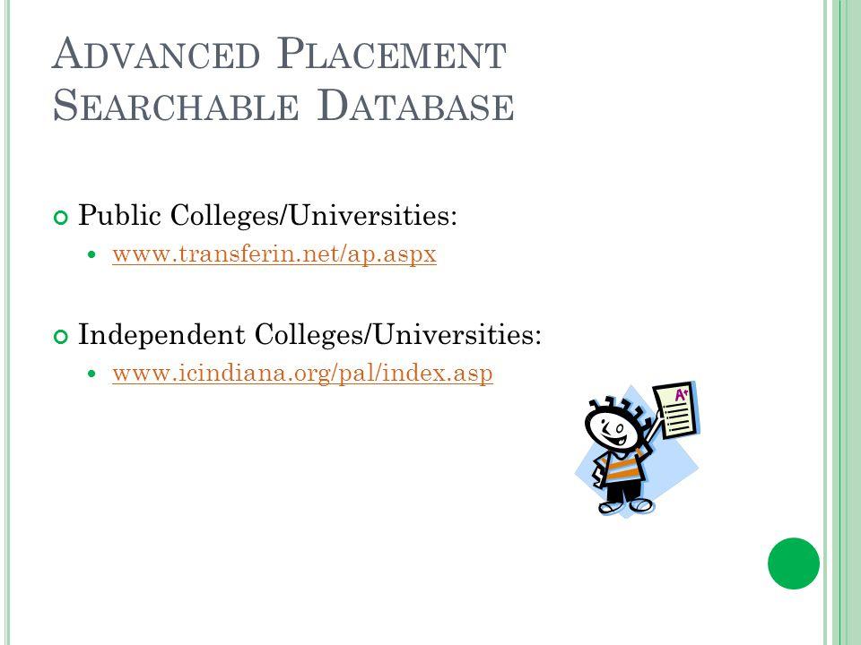 A DVANCED P LACEMENT S EARCHABLE D ATABASE Public Colleges/Universities: www.transferin.net/ap.aspx Independent Colleges/Universities: www.icindiana.org/pal/index.asp
