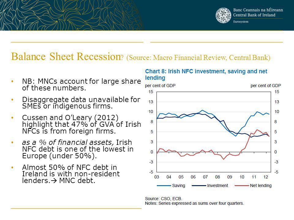 Balance Sheet Recession .