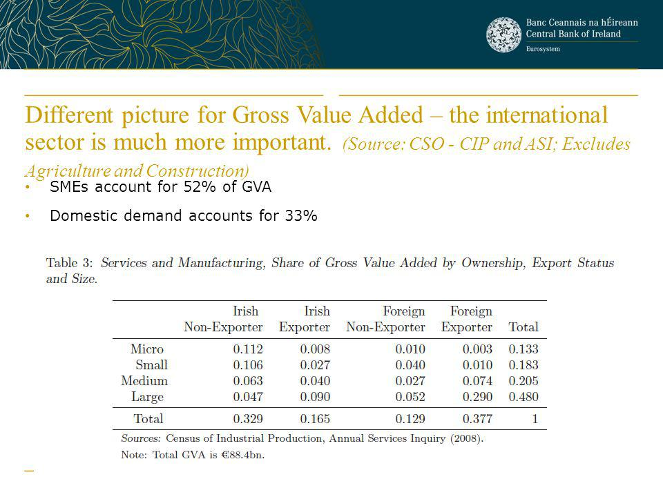 Different picture for Gross Value Added – the international sector is much more important.