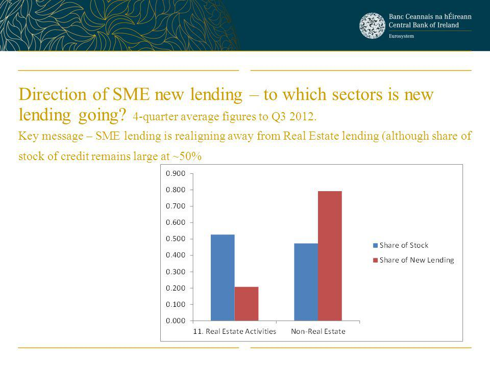 Direction of SME new lending – to which sectors is new lending going.