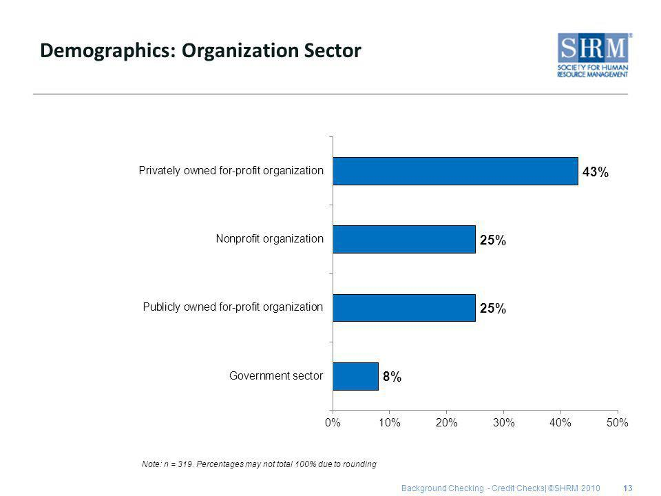 Background Checking - Credit Checks| ©SHRM 2010 Demographics: Organization Sector 13 Note: n = 319.