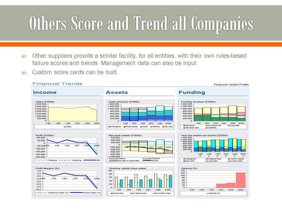 Other suppliers provide a similar facility, for all entities, with their own rules-based failure scores and trends.