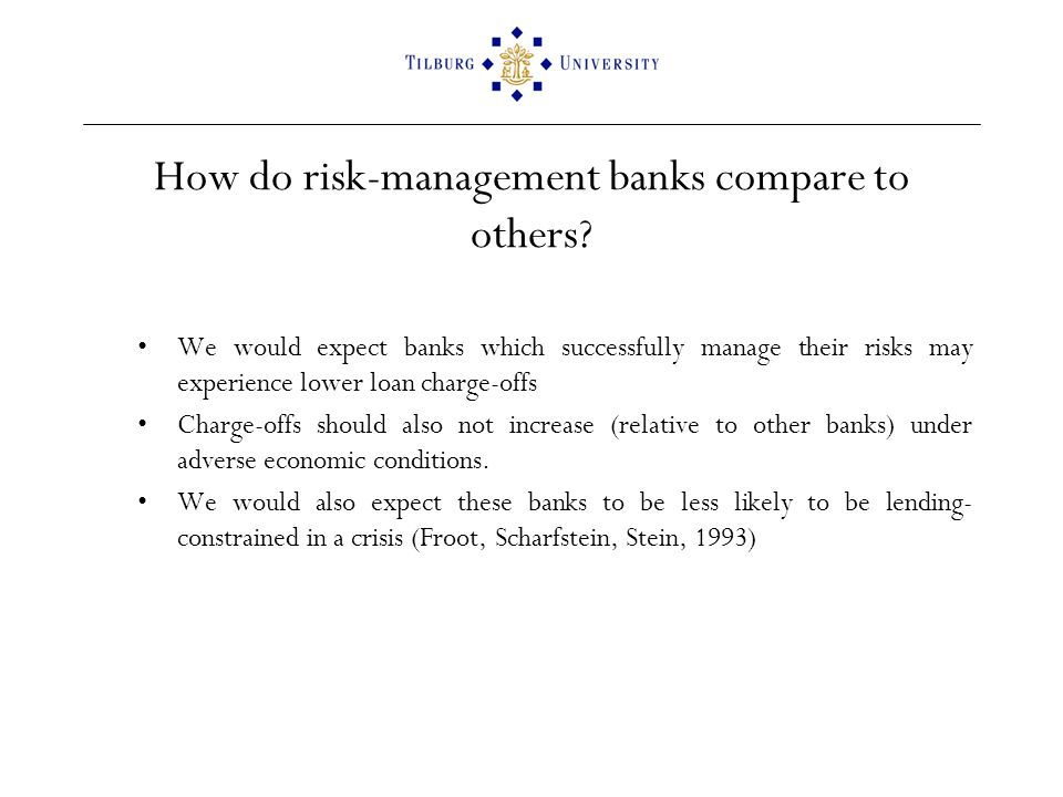 How do risk-management banks compare to others? We would expect banks which successfully manage their risks may experience lower loan charge-offs Char