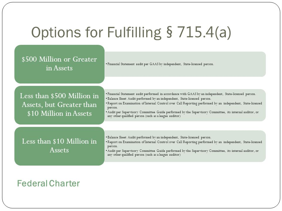 Options for Fulfilling § 715.4(a) Federal Charter Financial Statement audit per GAAS by independent, State-licensed person. $500 Million or Greater in
