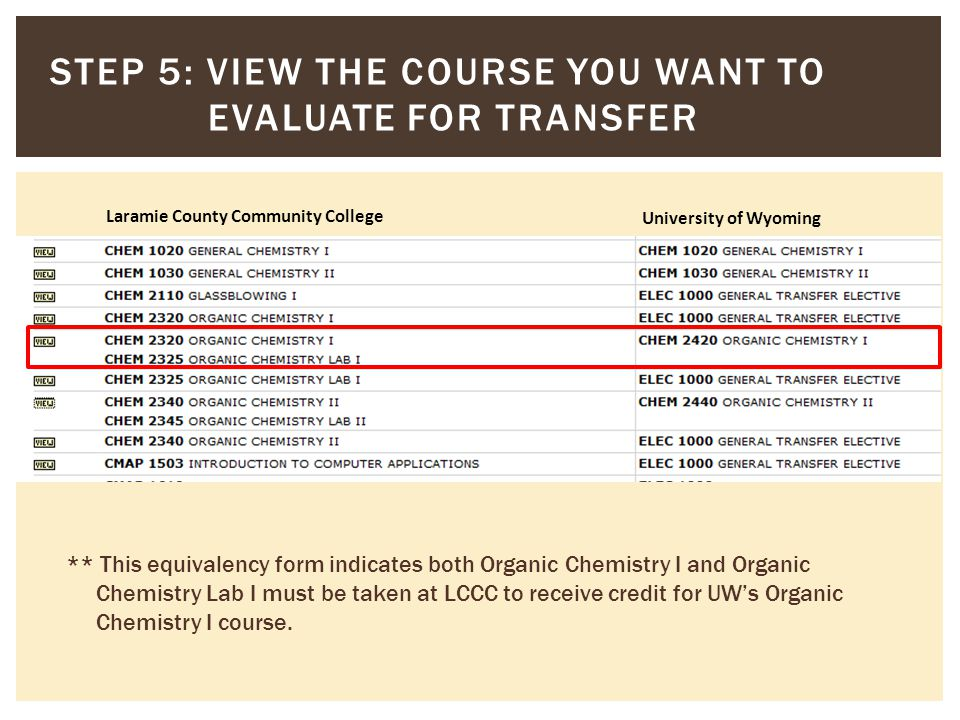 STEP 5: VIEW THE COURSE YOU WANT TO EVALUATE FOR TRANSFER Laramie County Community College University of Wyoming ** This equivalency form indicates both Organic Chemistry I and Organic Chemistry Lab I must be taken at LCCC to receive credit for UWs Organic Chemistry I course.
