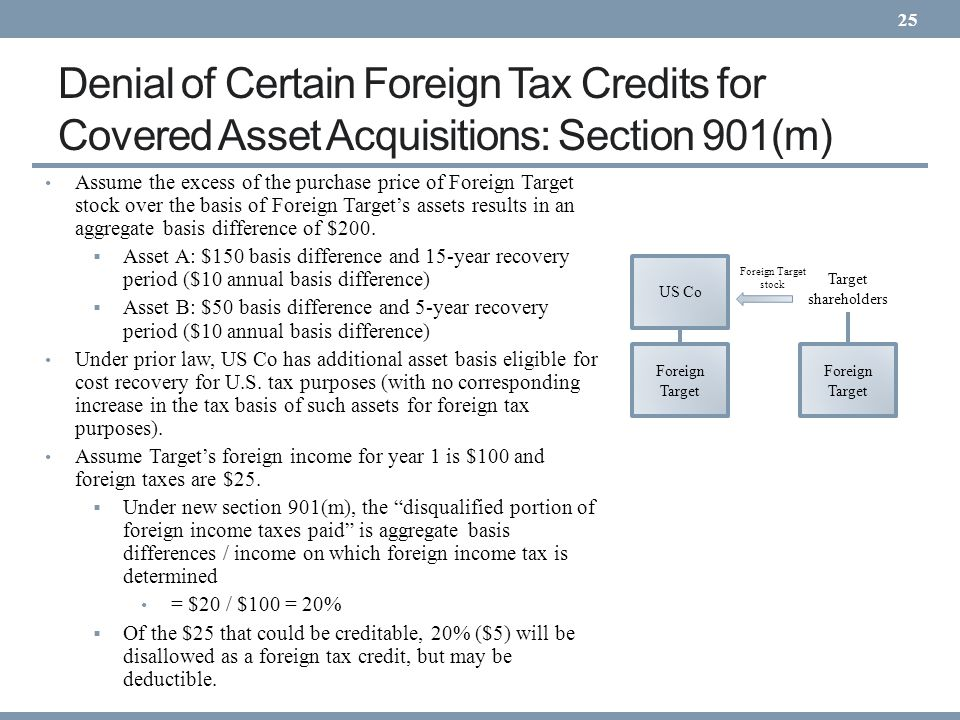 Denial of Certain Foreign Tax Credits for Covered Asset Acquisitions: Section 901(m) US Co Target shareholders Foreign Target stock Assume the excess