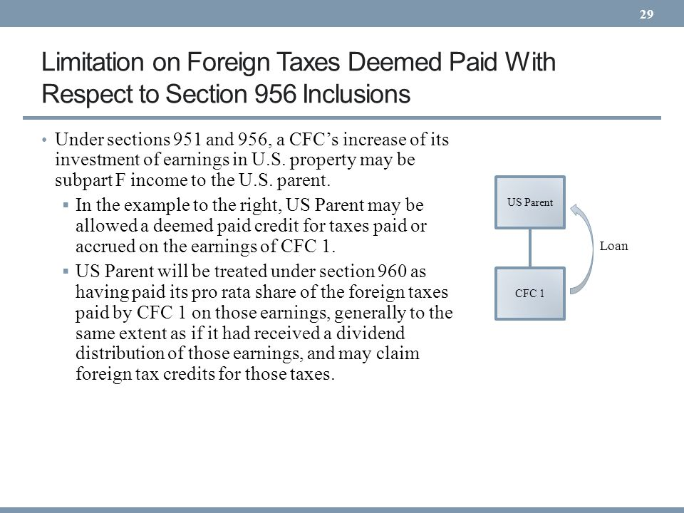 Limitation on Foreign Taxes Deemed Paid With Respect to Section 956 Inclusions Under sections 951 and 956, a CFCs increase of its investment of earnin