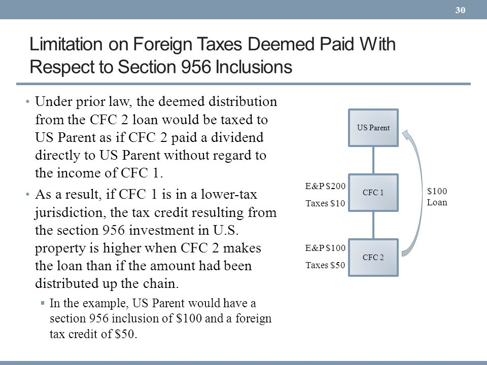 Limitation on Foreign Taxes Deemed Paid With Respect to Section 956 Inclusions Under prior law, the deemed distribution from the CFC 2 loan would be t