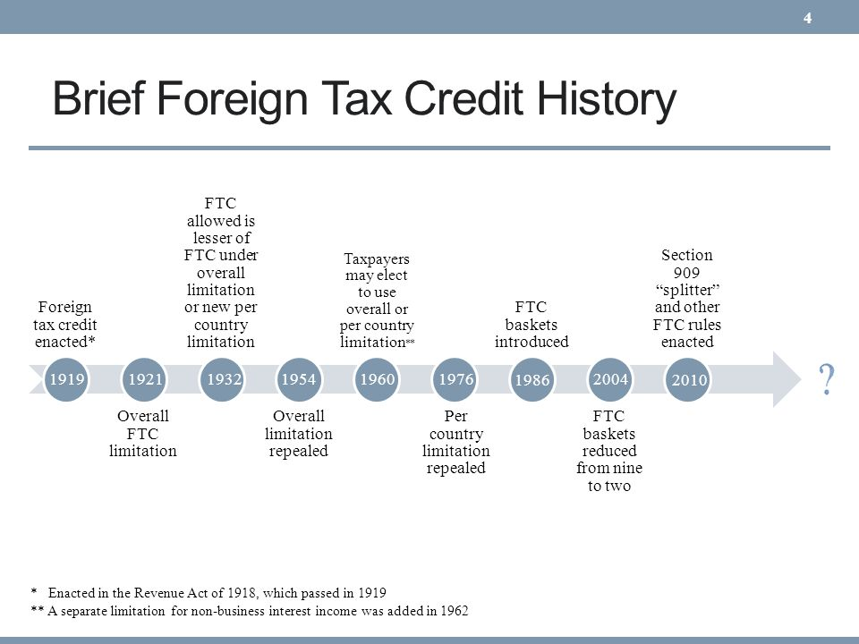 Brief Foreign Tax Credit History Foreign tax credit enacted* Overall FTC limitation FTC allowed is lesser of FTC under overall limitation or new per c