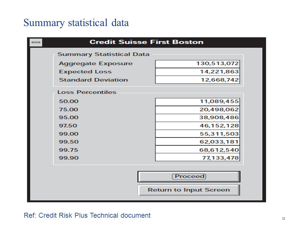 Summary statistical data 22 Ref: Credit Risk Plus Technical document
