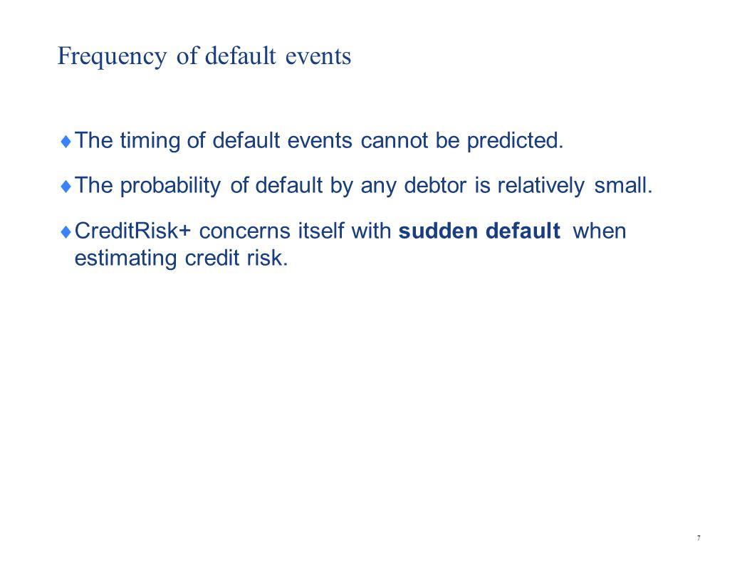 Illustration 18 Ref: Credit Risk Plus Technical document