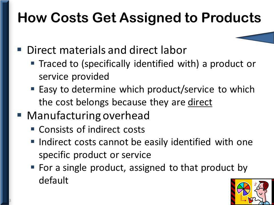 3 How Costs Get Assigned to Products Direct materials and direct labor Traced to (specifically identified with) a product or service provided Easy to