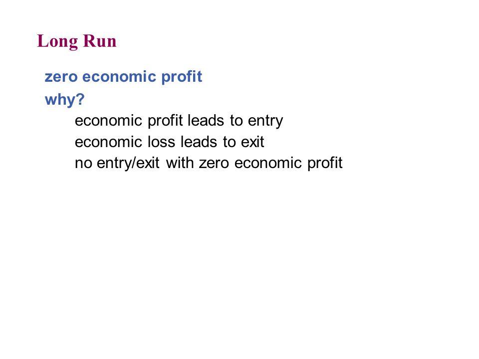 Long Run zero economic profit why? economic profit leads to entry economic loss leads to exit no entry/exit with zero economic profit