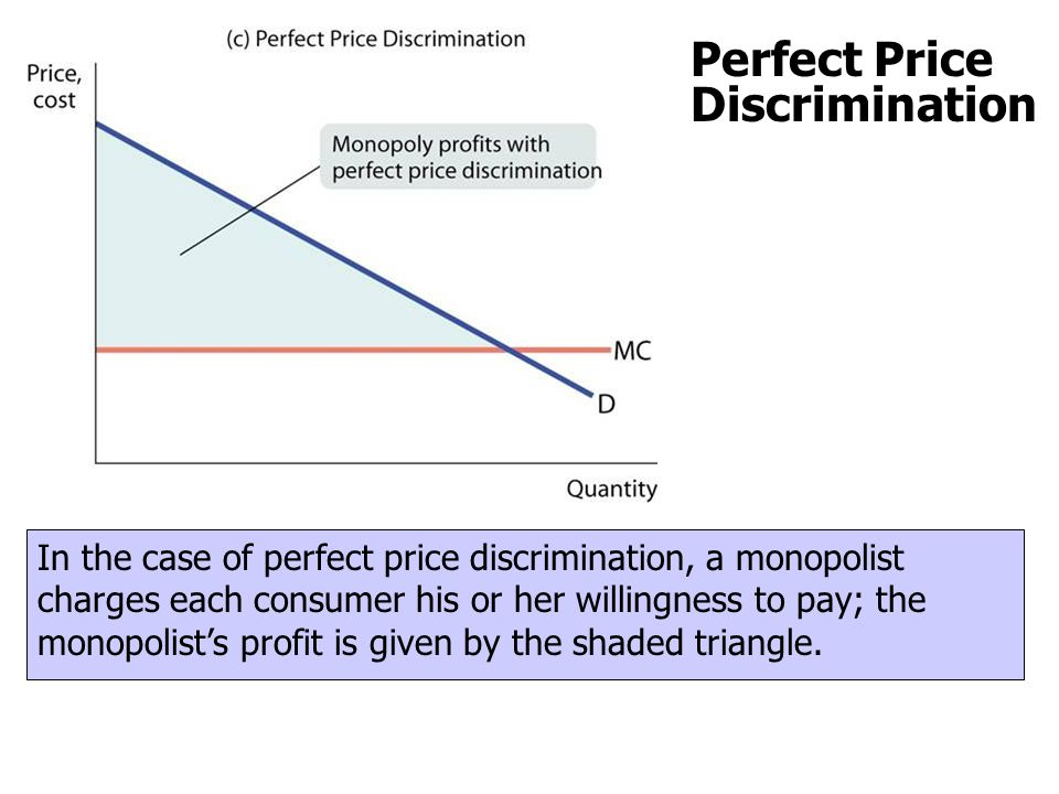 Perfect Price Discrimination In the case of perfect price discrimination, a monopolist charges each consumer his or her willingness to pay; the monopo