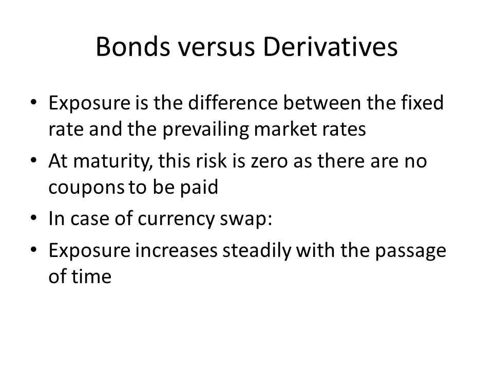Bonds versus Derivatives Exposure is the difference between the fixed rate and the prevailing market rates At maturity, this risk is zero as there are no coupons to be paid In case of currency swap: Exposure increases steadily with the passage of time