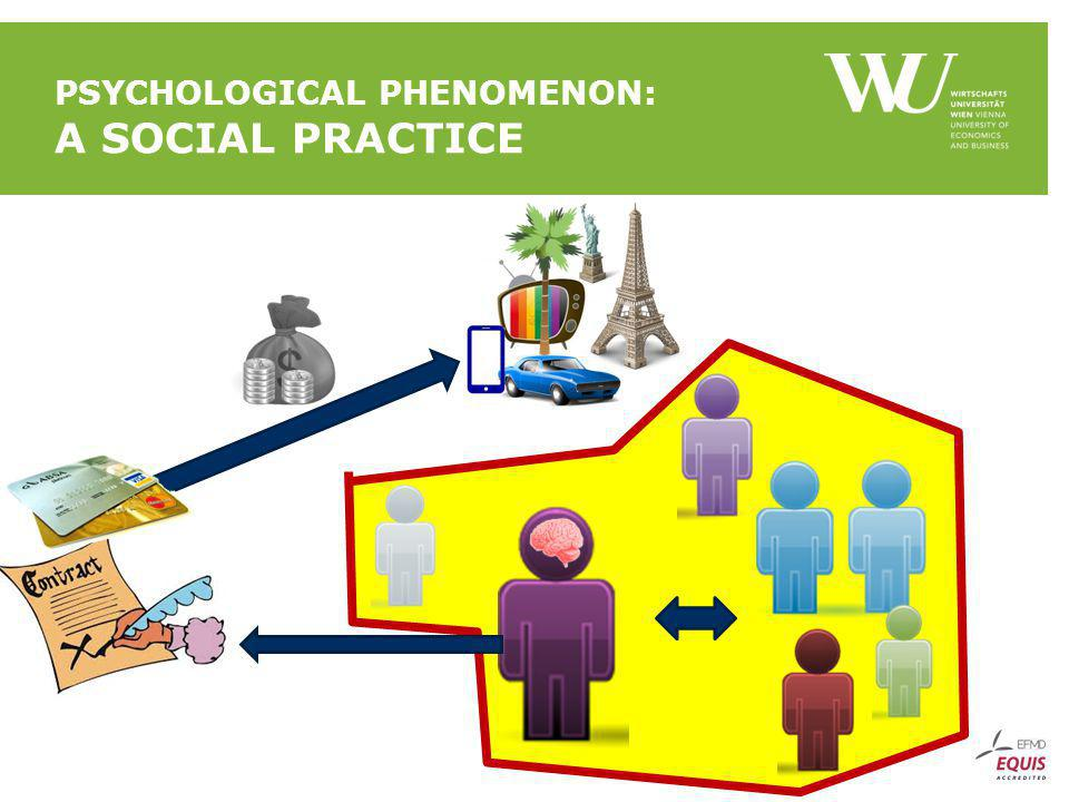 PSYCHOLOGICAL PHENOMENON: A SOCIAL PRACTICE