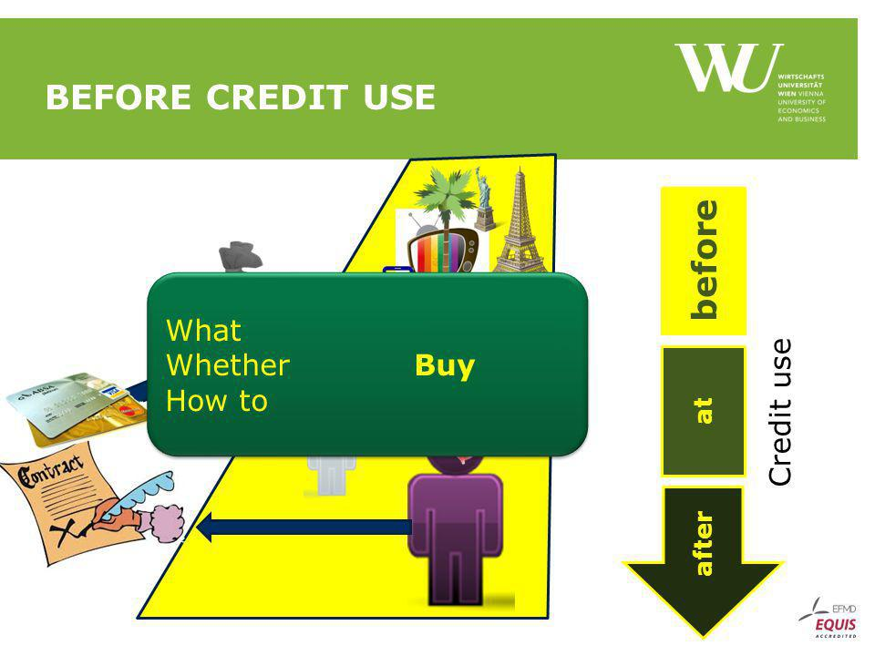 BEFORE CREDIT USE after at before Credit use What Whether Buy How to What Whether Buy How to