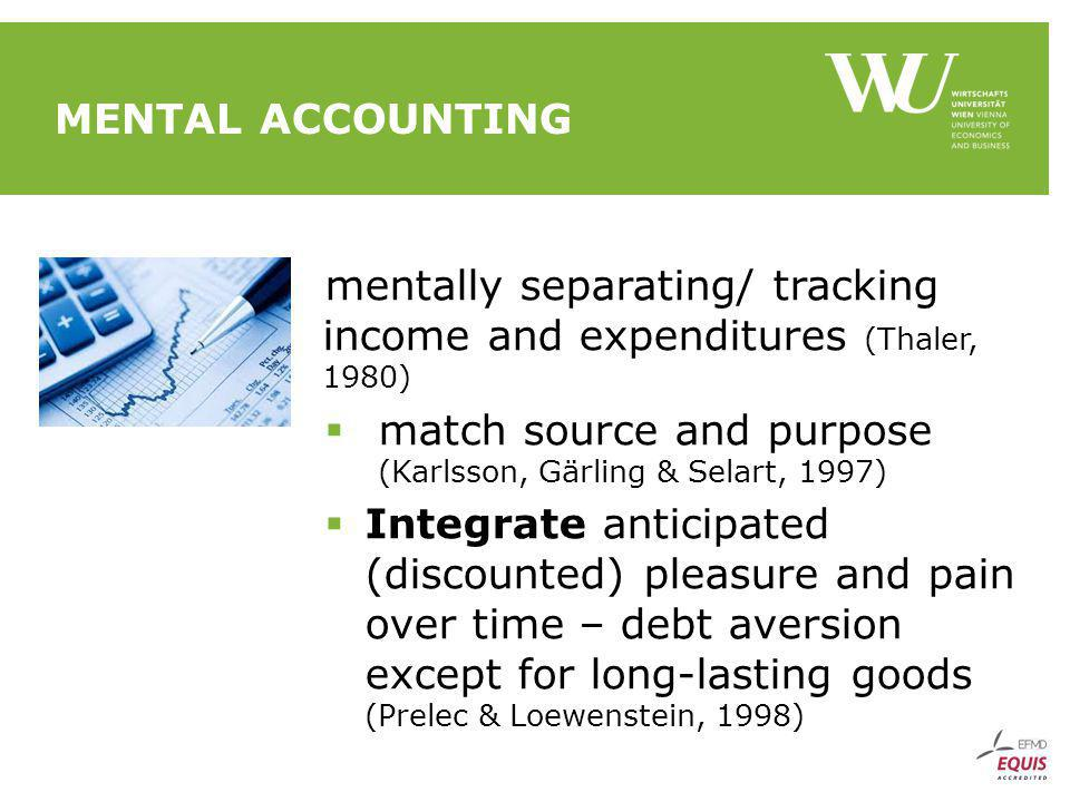 MENTAL ACCOUNTING mentally separating/ tracking income and expenditures (Thaler, 1980) match source and purpose (Karlsson, Gärling & Selart, 1997) Integrate anticipated (discounted) pleasure and pain over time – debt aversion except for long-lasting goods (Prelec & Loewenstein, 1998)