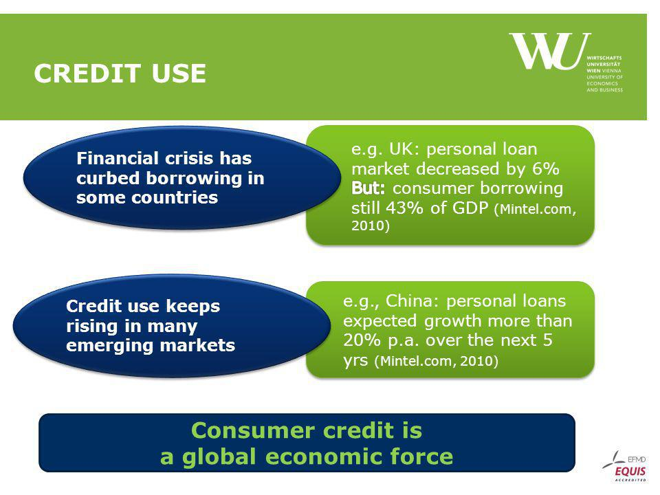 e.g., China: personal loans expected growth more than 20% p.a.