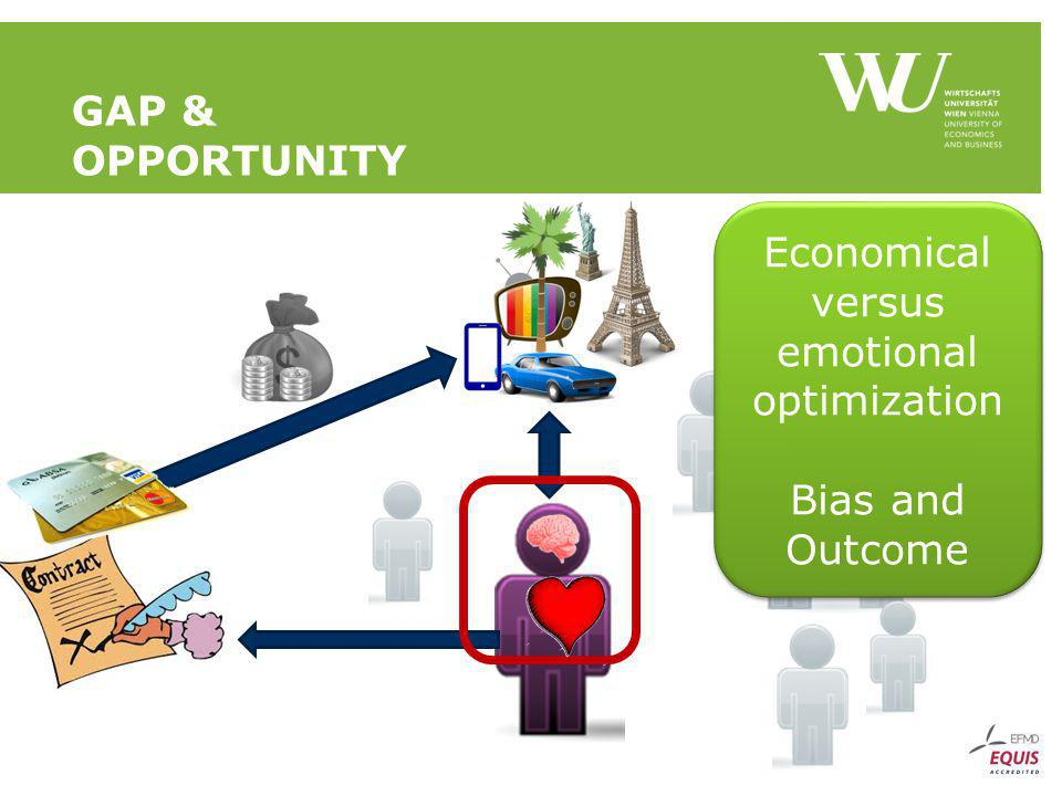 GAP & OPPORTUNITY Economical versus emotional optimization Bias and Outcome Economical versus emotional optimization Bias and Outcome