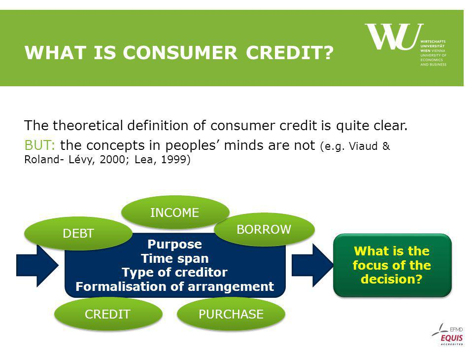 CREDIT USE A RICH FIELD FOR FURTHER INQUIRY Challenges and limitations SEITE 36