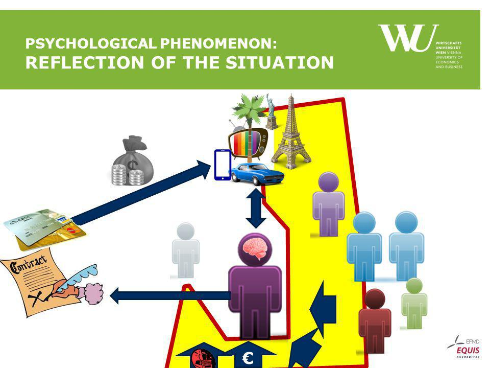 PSYCHOLOGICAL PHENOMENON: REFLECTION OF THE SITUATION