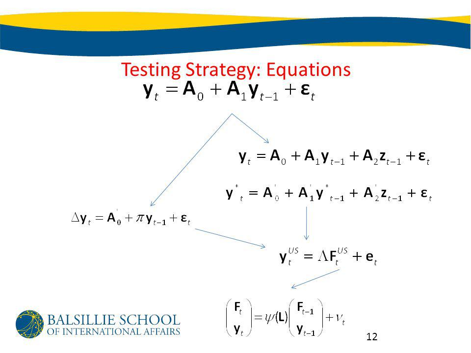Testing Strategy: Equations 12