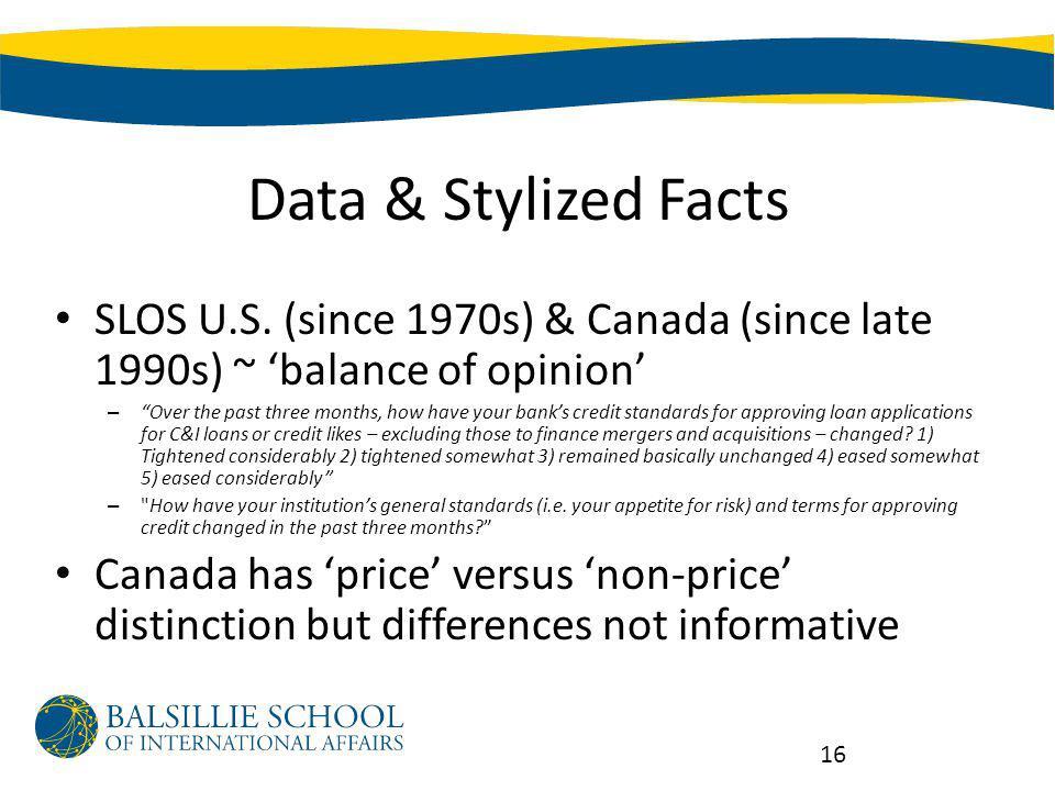 Data & Stylized Facts SLOS U.S.