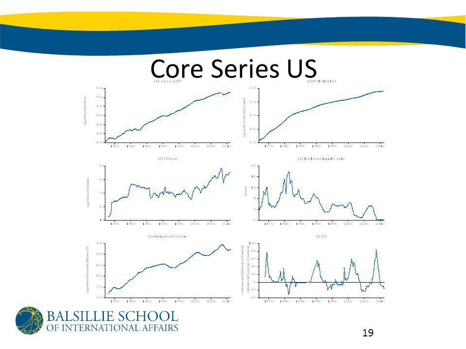 Core Series US 19