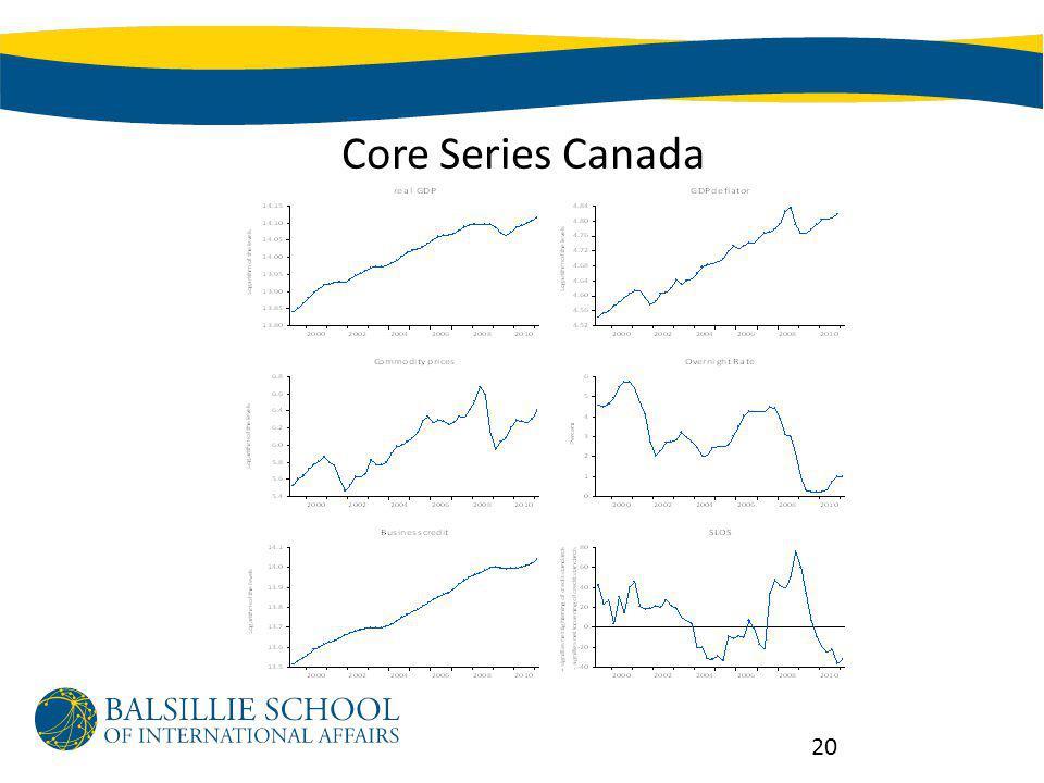 Core Series Canada 20