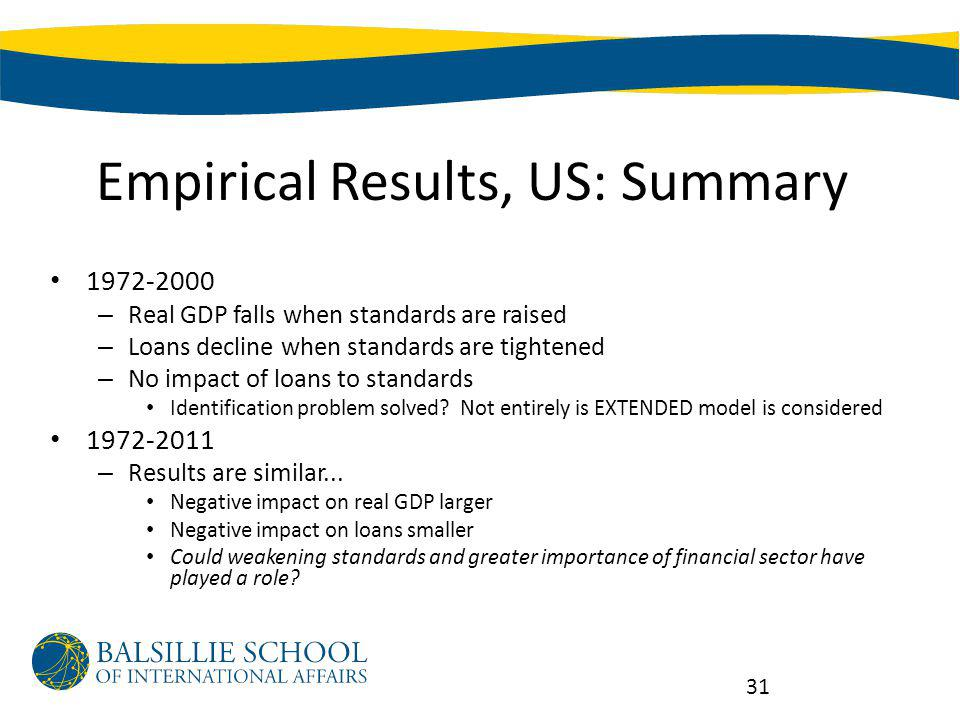 Empirical Results, US: Summary 1972-2000 – Real GDP falls when standards are raised – Loans decline when standards are tightened – No impact of loans to standards Identification problem solved.