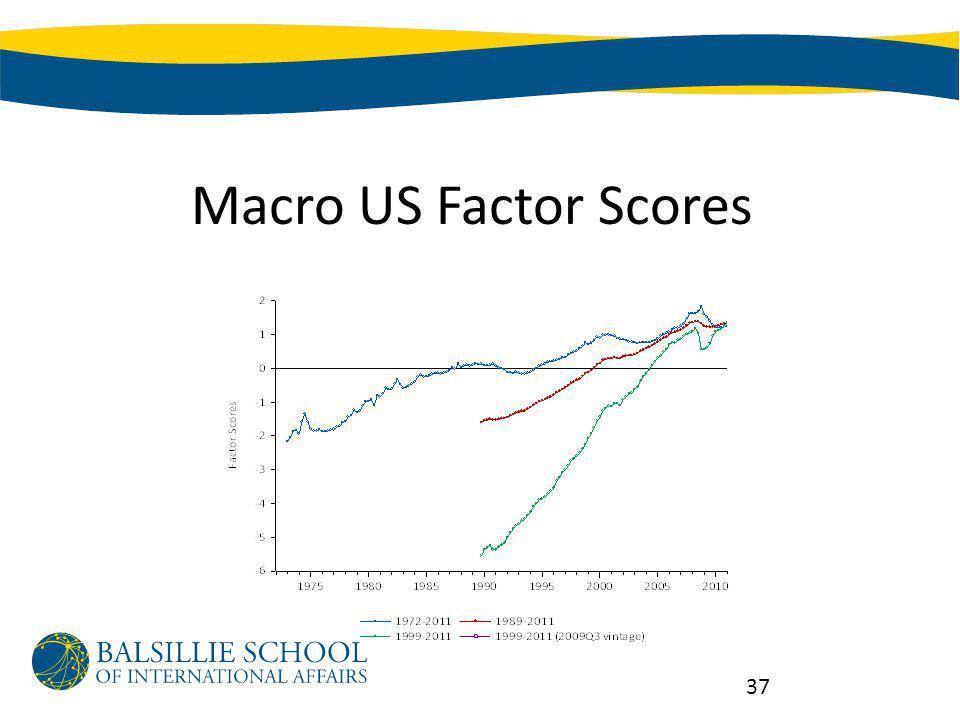 Macro US Factor Scores 37