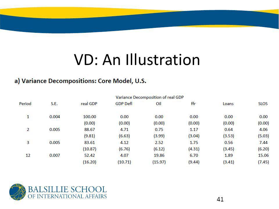 VD: An Illustration 41