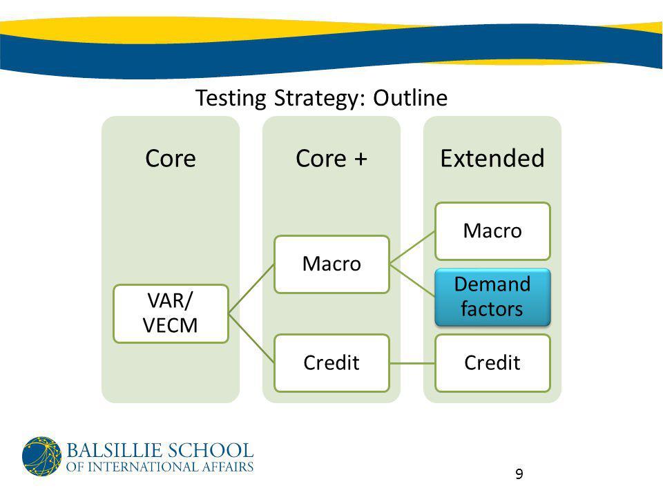 Testing Strategy: Outline ExtendedCore +Core VAR/ VECM Macro Demand factors Credit 9