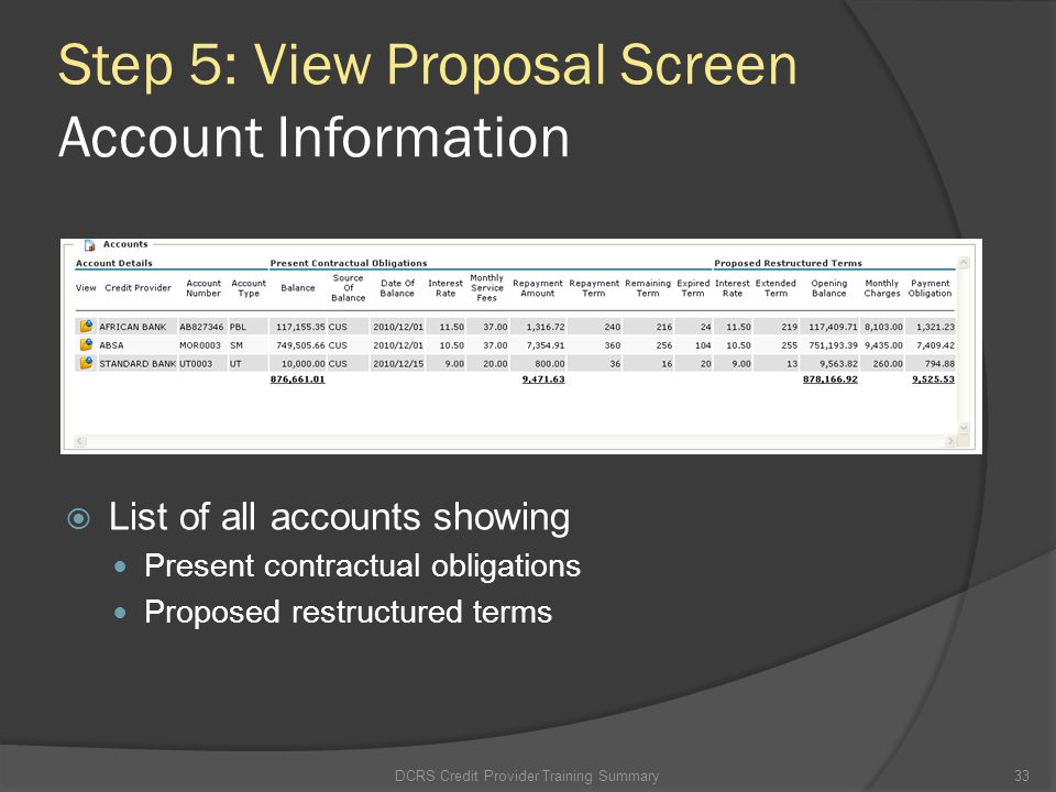 Step 5: View Proposal Screen Account Information List of all accounts showing Present contractual obligations Proposed restructured terms DCRS Credit