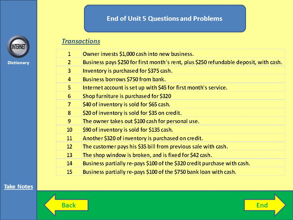 BackEnd Take Notes Dictionary End of Unit 5 Questions and Problems Transactions