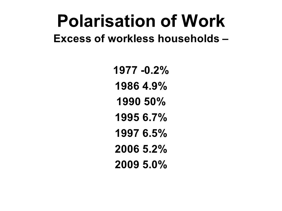 Polarisation of Work Excess of workless households – 1977 -0.2% 1986 4.9% 1990 50% 1995 6.7% 1997 6.5% 2006 5.2% 2009 5.0%