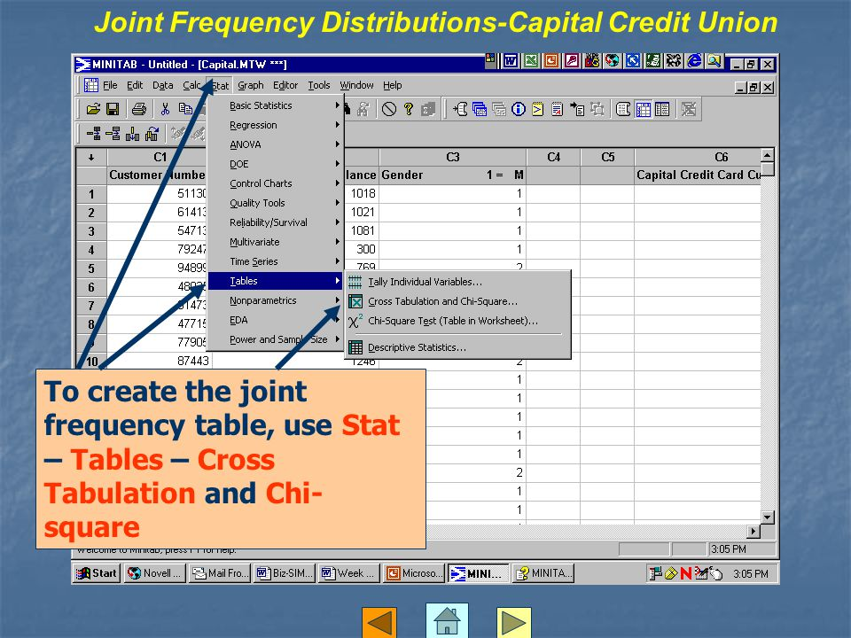 To create the joint frequency table, use Stat – Tables – Cross Tabulation and Chi- square Joint Frequency Distributions-Capital Credit Union