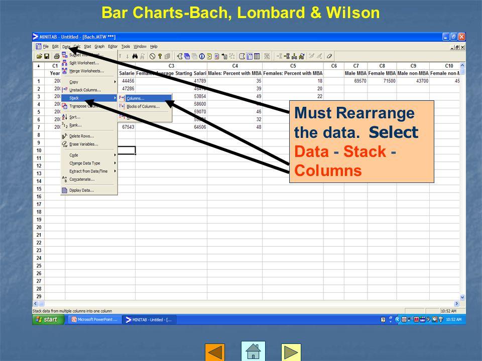 Bar Charts-Bach, Lombard & Wilson Must Rearrange the data. Select Data - Stack - Columns