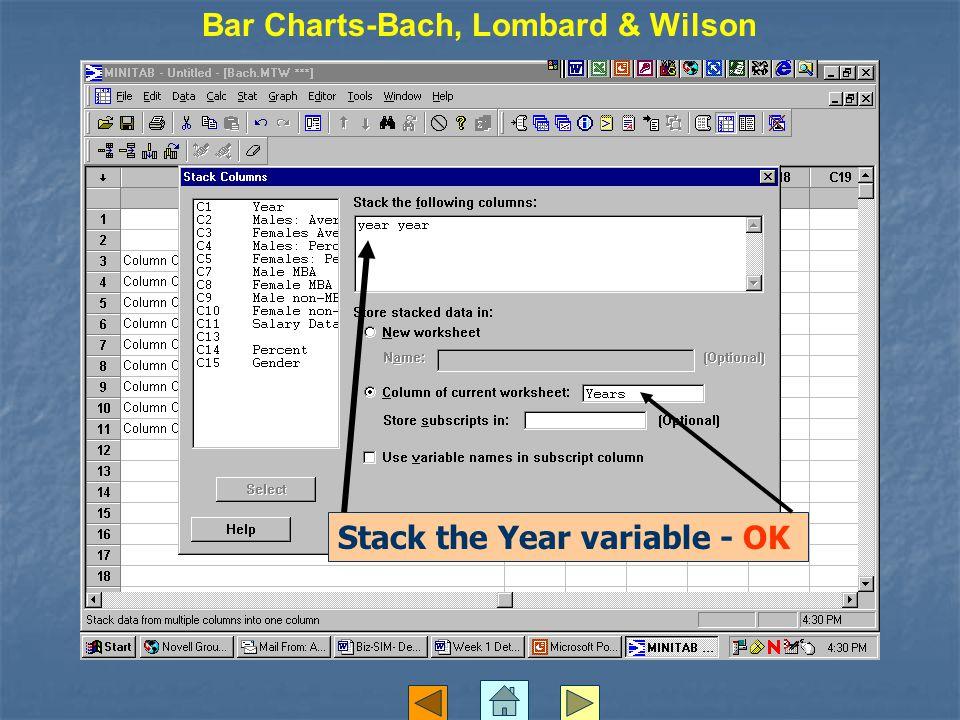 Bar Charts-Bach, Lombard & Wilson Stack the Year variable - OK