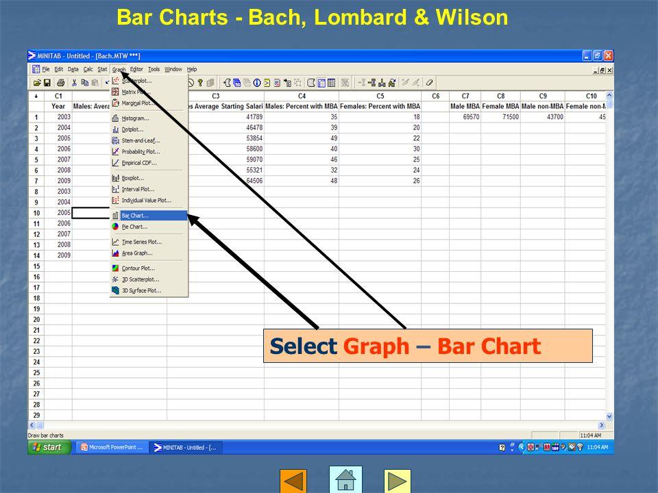 Select Graph – Bar Chart Bar Charts - Bach, Lombard & Wilson